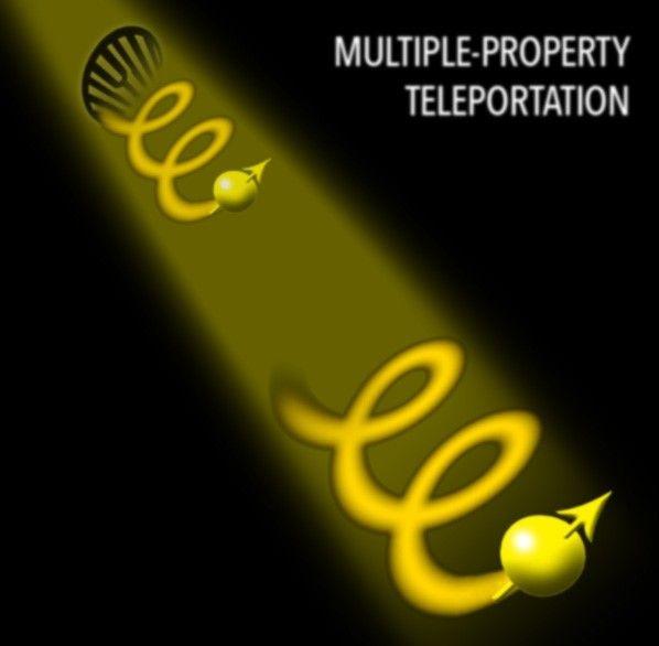 双自由度量子隐形传态