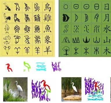 甲骨文:日、月、山、水、木;鸟、鸡、鱼、象、羊