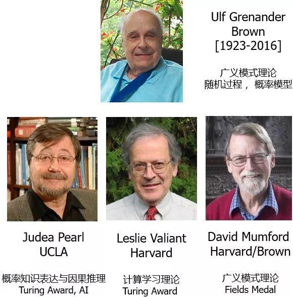 Ulf Grenander 、Judea Pearl 、Leslei Valiant 、David Mumford
