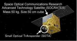 """日本的微型通信卫星 """" 苏格拉底 """"(来自 NICT 主页)"""