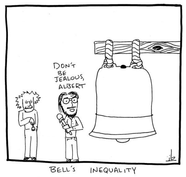 漫画:贝尔不等式