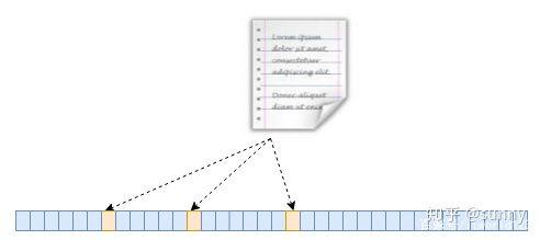 图 7 文件映射与磁盘空间映射
