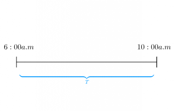 把营业时间抽象为一根线段