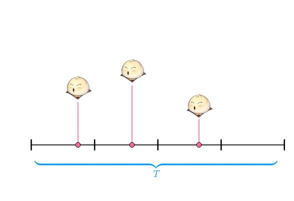 把 T 均分为四个时间段