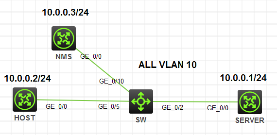 华三( H3C )交换机使用 MAC 地址来限制服务器的接入
