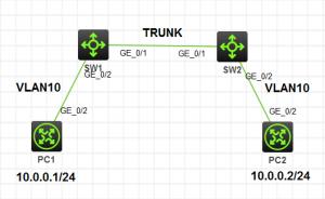 华三( H3C )交换机 VLAN 和 TRUNK 实验