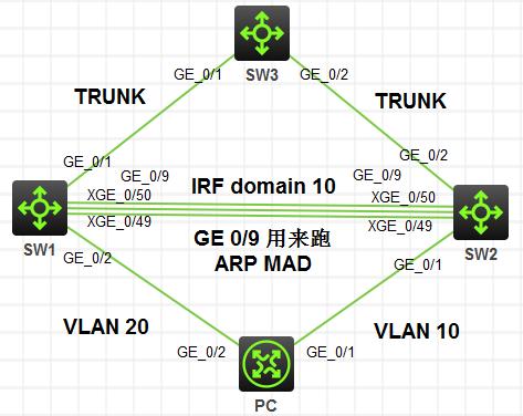 华三( H3C )交换机配置 IRF( ARP MAD )