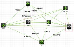 在 HCL 模拟器里停止掉 SW2 和 SW5